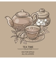 teapot with cup and sugar bowl vector image vector image