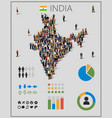 large group of people in india map with vector image vector image