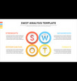 swot analysis template or strategic planning vector image vector image