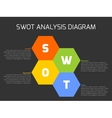 SWOT Business Infographic vector image vector image