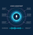 speech technology assist vector image vector image