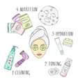 stages of facial skin care a girl with slices of vector image vector image