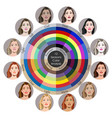stock seasonal color analysis palette vector image vector image