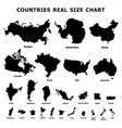 countries real size chart icons set simple style vector image