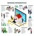 isometric banking infographic concept vector image