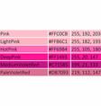 shades of pink vector image