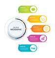 5 infographic design and marketing iconcan be vector image vector image
