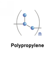 Polypropylene or polypropene thermoplastic vector image vector image