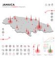 map jamaica epidemic and quarantine emergency vector image vector image