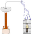 electricity defence experiment vector image vector image