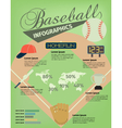 baseball infographic vector image vector image