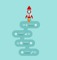 startup infographics 4 steps with rocket launch vector image vector image