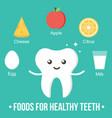 foods for healthy teeth cartoon card vector image