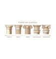 types capital classical order vector image vector image