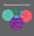 physical properties of furfural info graphic vector image vector image