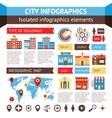 City infographics set vector image vector image