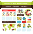 Navigational infographics set vector image