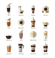 Coffee types flat icons set vector image