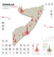 map somalia epidemic and quarantine emergency vector image vector image