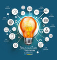 Light Bulb Ideas concept template vector image