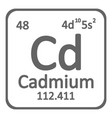 periodic table element cadmium icon vector image vector image