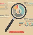 Magnifying glass and pie chart infographic vector image