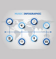 infographic design with music icons vector image