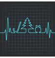 heartbeat make christmas symbols vector image vector image