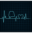 Heartbeat make a message bubble and heart icon sto vector image vector image